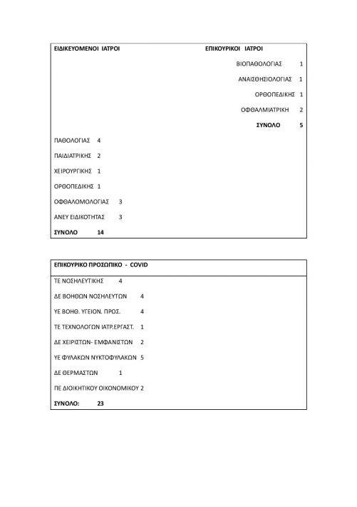 Προσλήψεις._signed-page-006